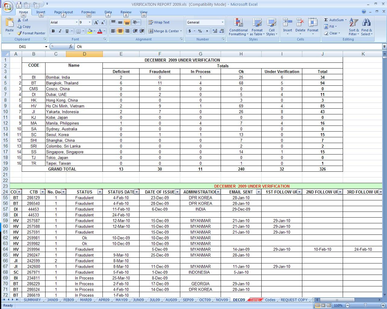 Application Checklist Template