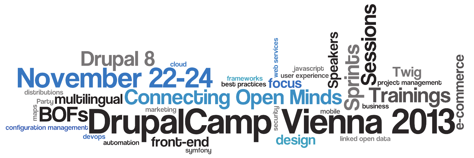 drupalcamp_vienna_2013_word_cloud.png