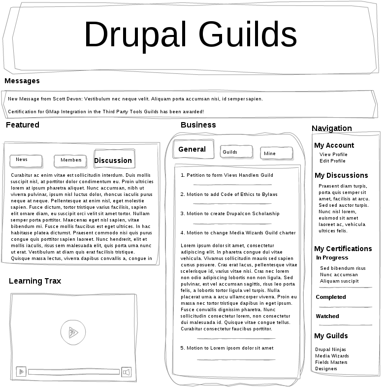 Front Page of Drupal Guilds (Logged-in User)